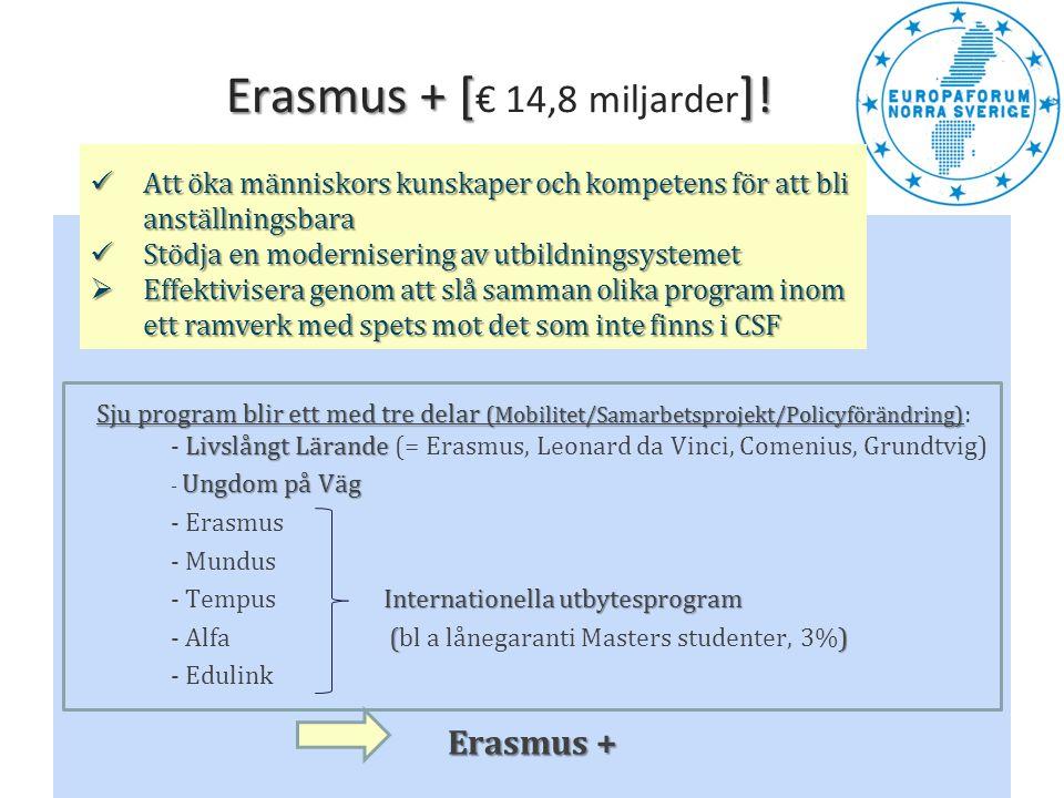 Erasmus + [€ 14,8 miljarder]!